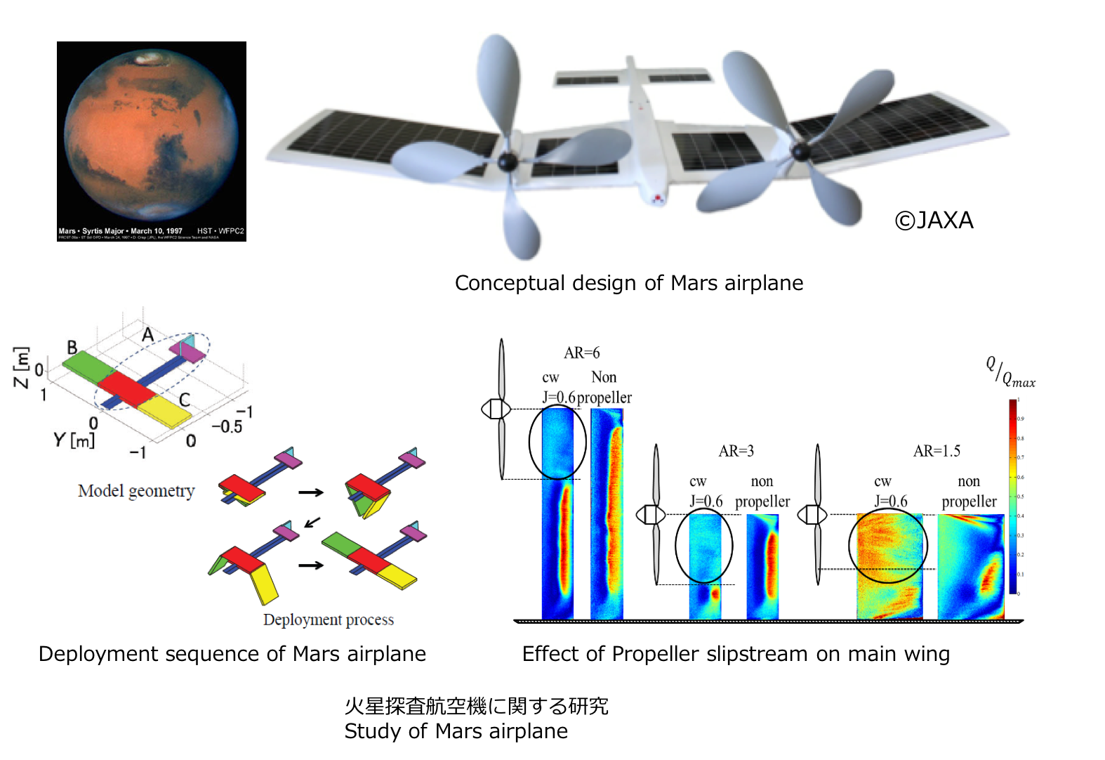 Mars Airplane Spacecraft Thermal And Fluids Systems Lab Tohoku