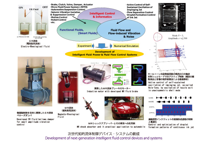 Creative Flow Research Division - Intelligent Fluid Control Systems